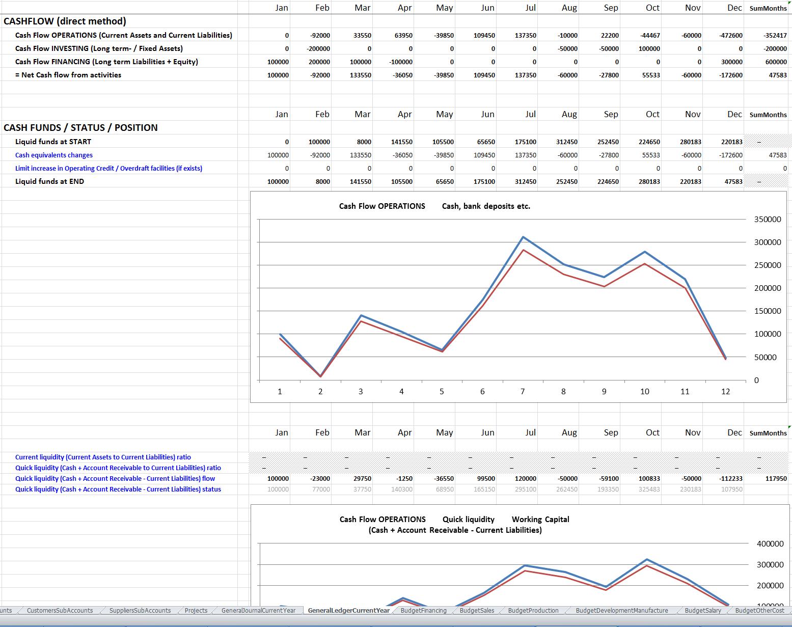 1491847419_Excel-Accounting-Budget-Analysis_com__Cashflow_including_budget_2.png