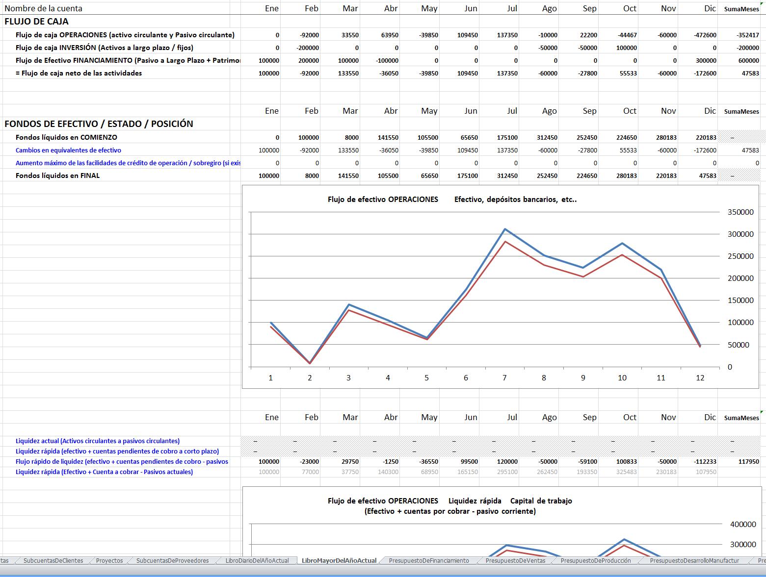 1491848148_Excel-Accounting-Budget-Analysis_com__Flujo_de_Fondos_incluso_Presupuesto_2.png
