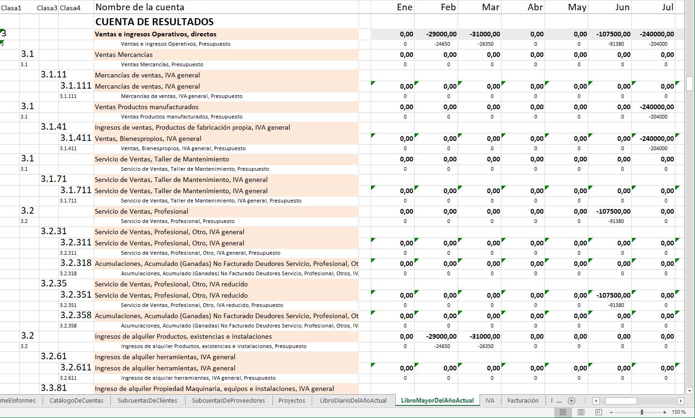 1542635024_es20a__Presupuesto__Excel-Accounting-Budget-Analysis.com__2018-11-18.png