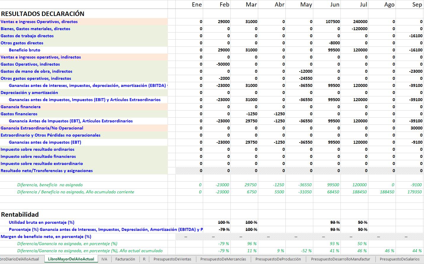 1542635922_es26a__Informe_semanal_de_liderazgo__Excel-Accounting-Budget-Analysis.com__2018-11-18.png