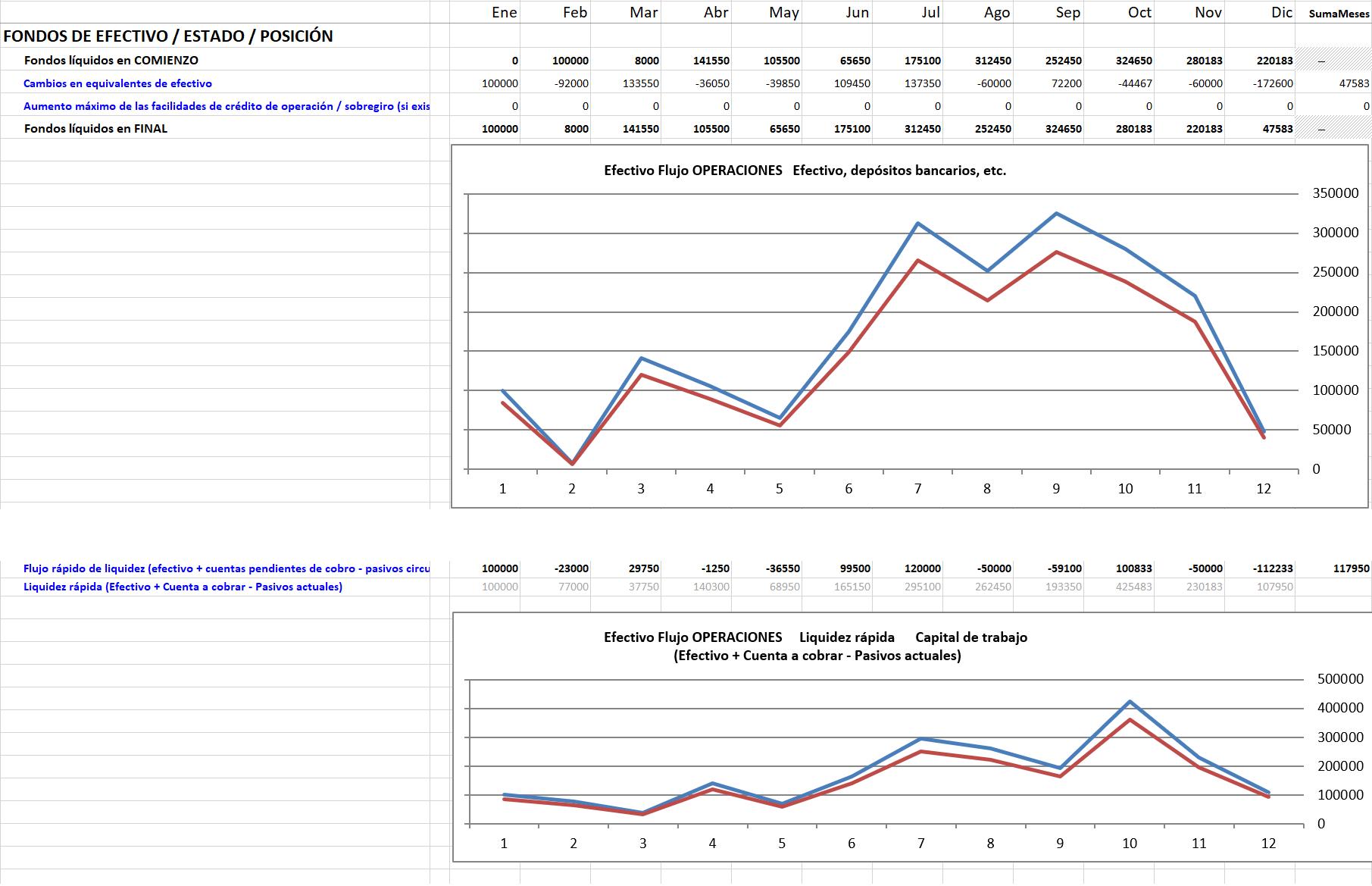 1542635962_es26b__Informe_semanal_de_liderazgo__Excel-Accounting-Budget-Analysis.com__2018-11-18.png