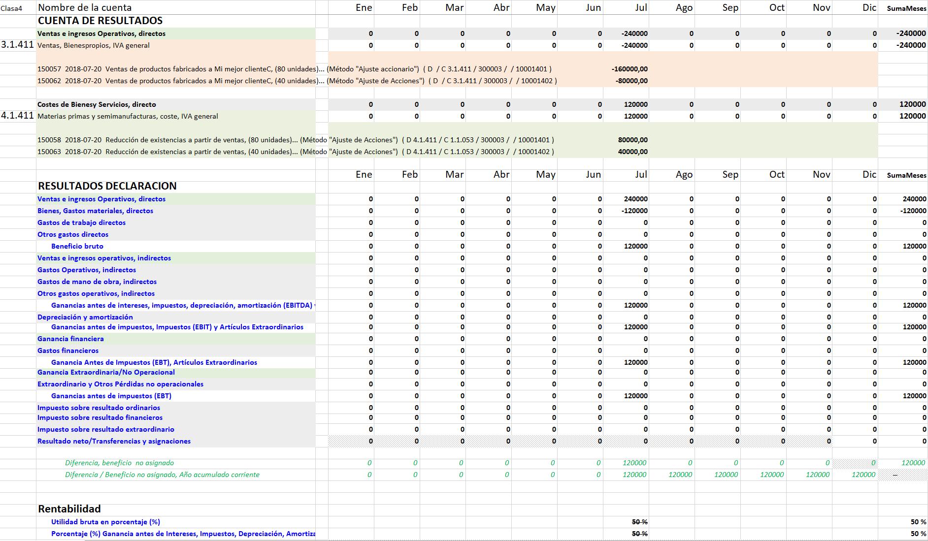 1542636315_es29a__Cliente_proyecto_informe_cuando_demanda__Excel-Accounting-Budget-Analysis.com__2018-11-18.png