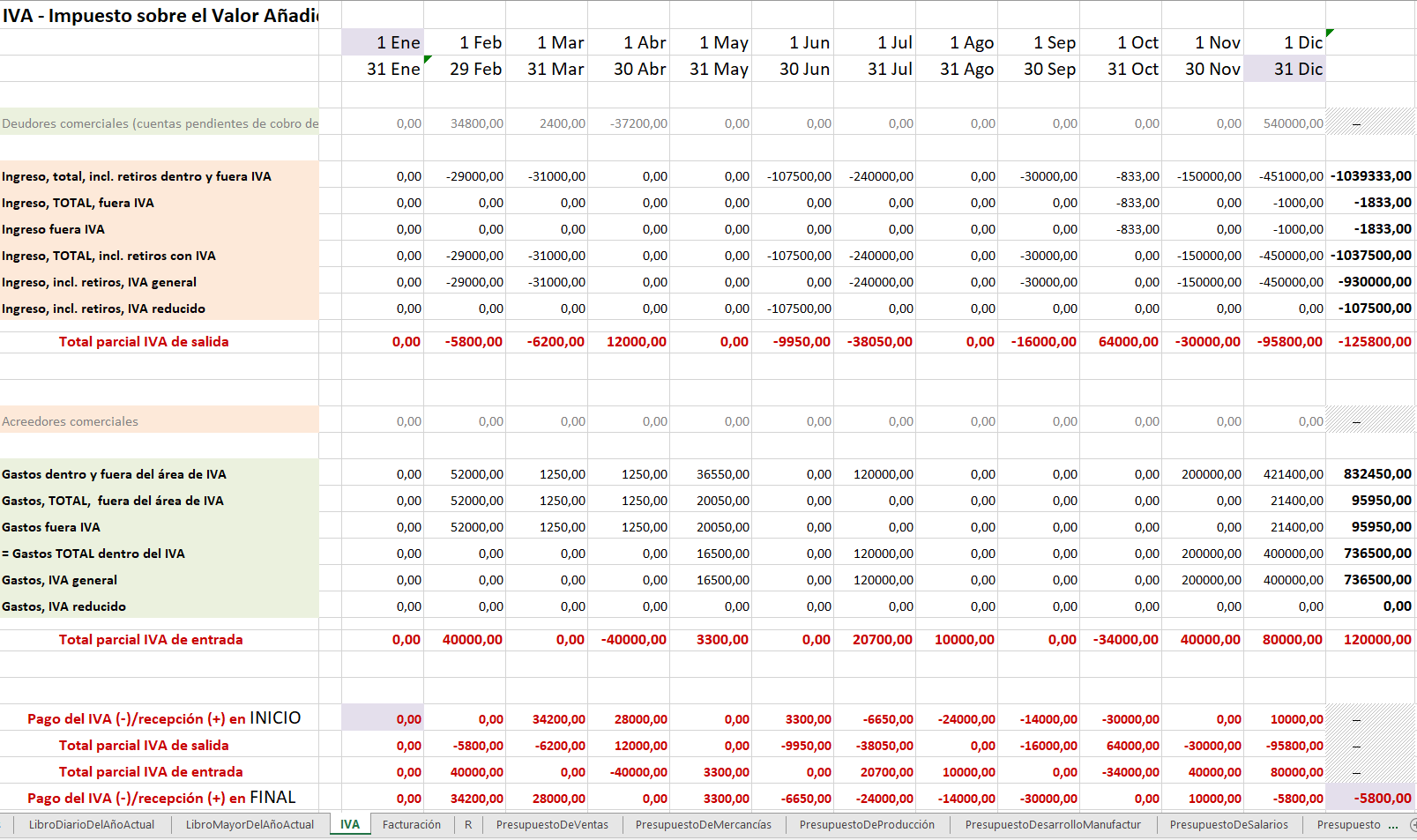 1542636669_es35a__IVA_de_impuestos__Excel-Accounting-Budget-Analysis.com__2018-11-18.png