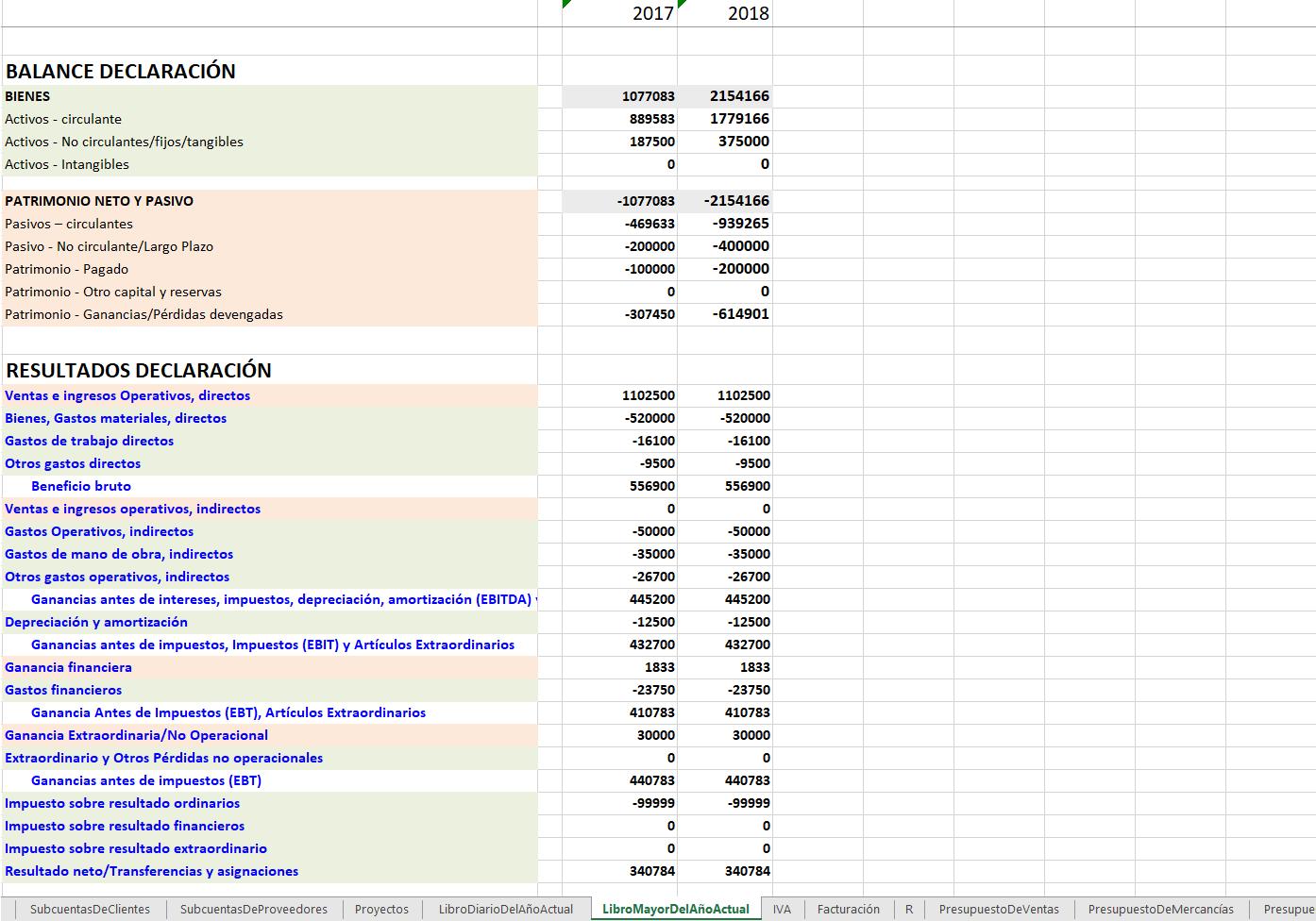 1542636971_es38a__Balance_y_Resultados_Declaración__fin_de_año_Financiero__Excel-Accounting-Budget-Analysis.com__2018-11-18.png