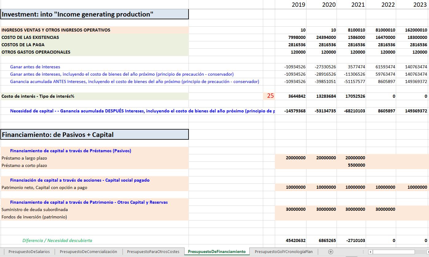 1542637960_es44b__Planificación_de_negocios__planificación_a_largo_plazo__Financiamiento__Excel-Accounting-Budget-Analysis.com__2018-11-18.png