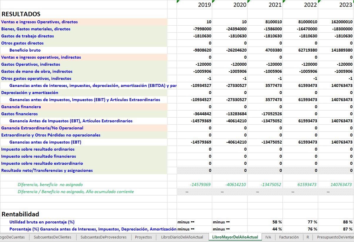 1542638002_es44c__Planificación_de_negocios__planificación_a_largo_plazo__LibroMayorDelAñoActual__Excel-Accounting-Budget-Analysis.com__2018-11-18.png
