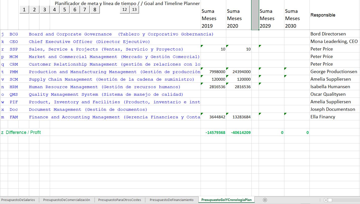 1542638042_es44d__Planificación_de_negocios__planificación_a_largo_plazo__GolYCronologíaPlan__Excel-Accounting-Budget-Analysis.com__2018-11-18.png